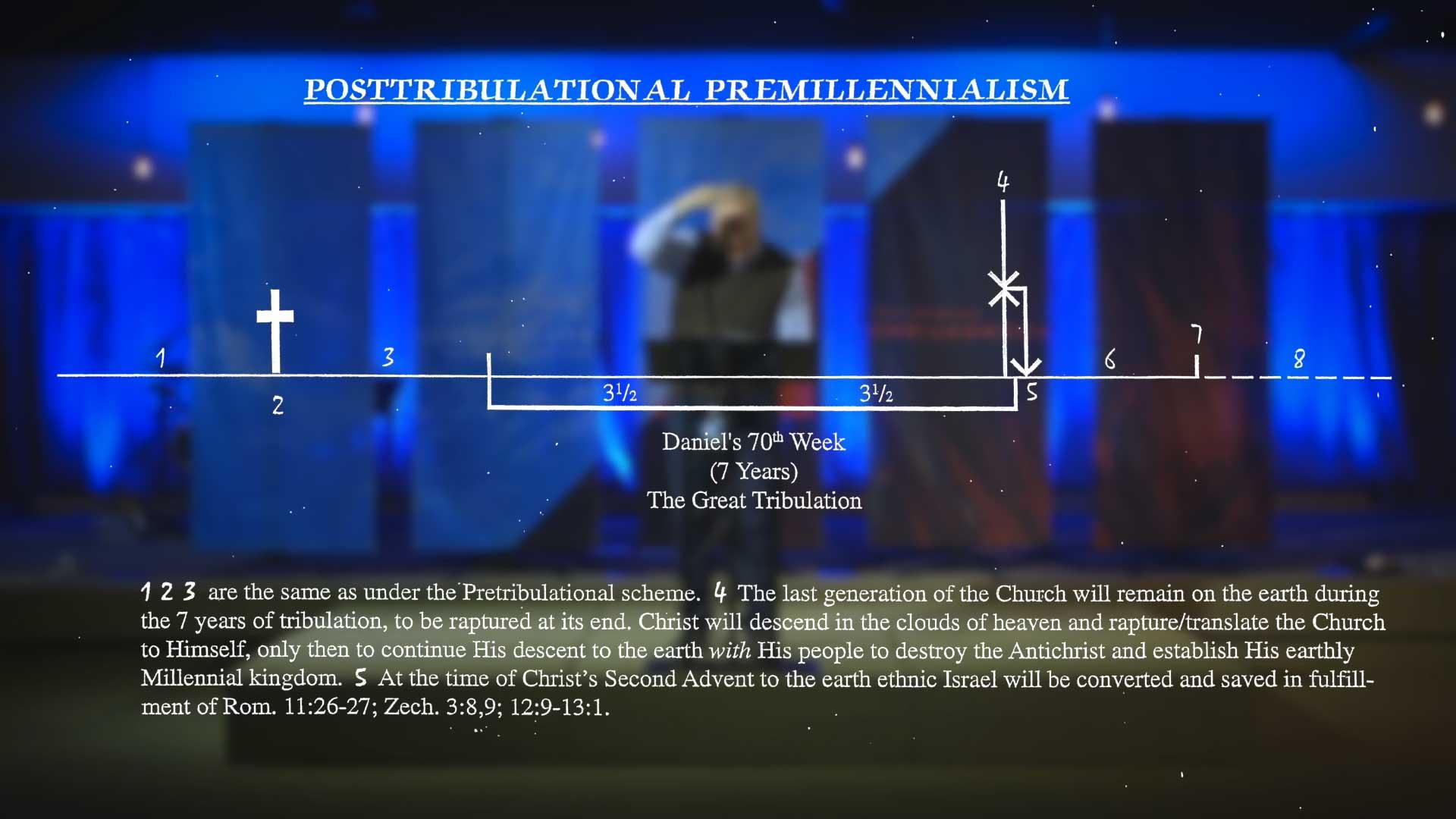 post-tribulational premillennialism