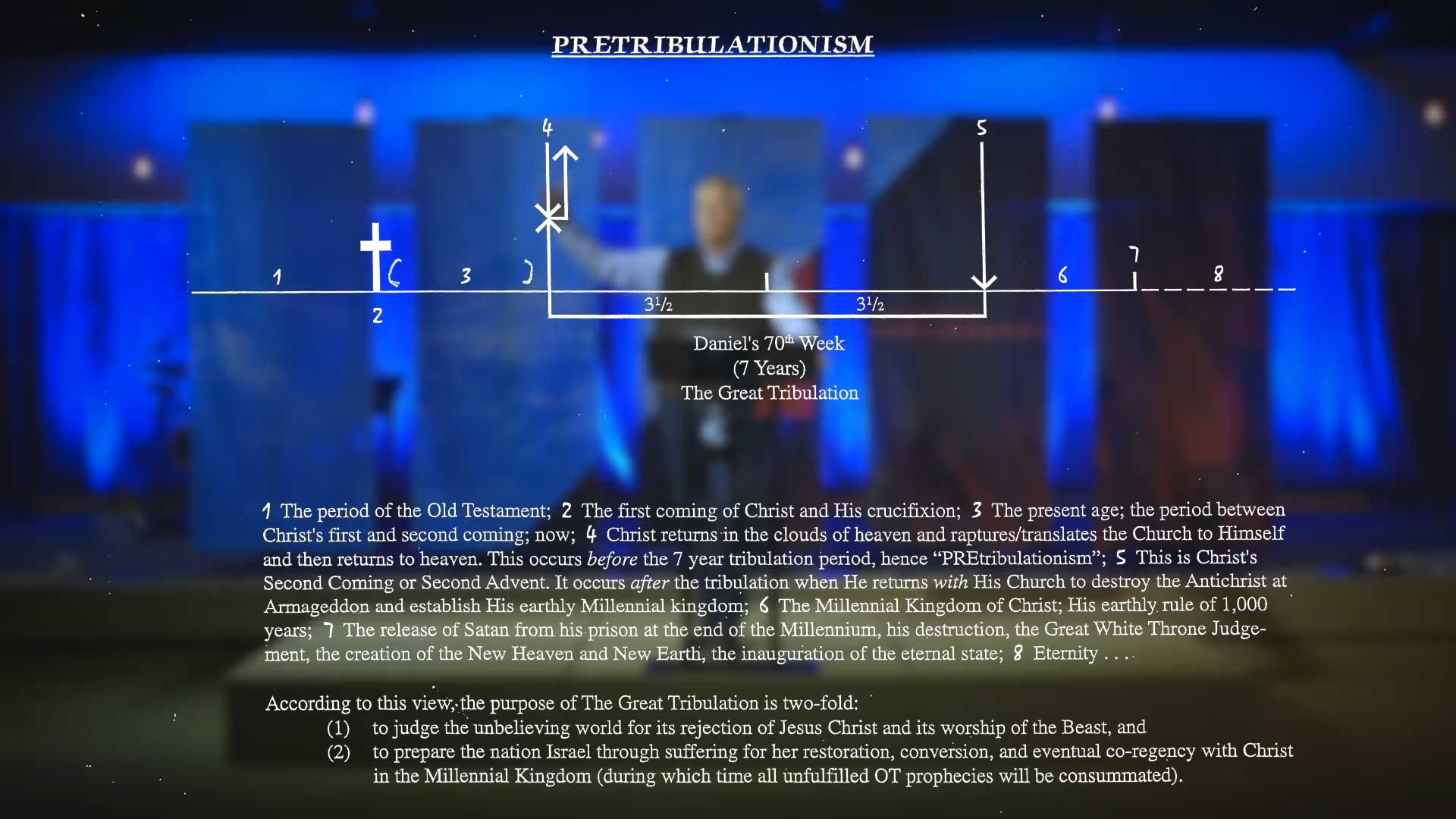 pre-tribulational premillennialism